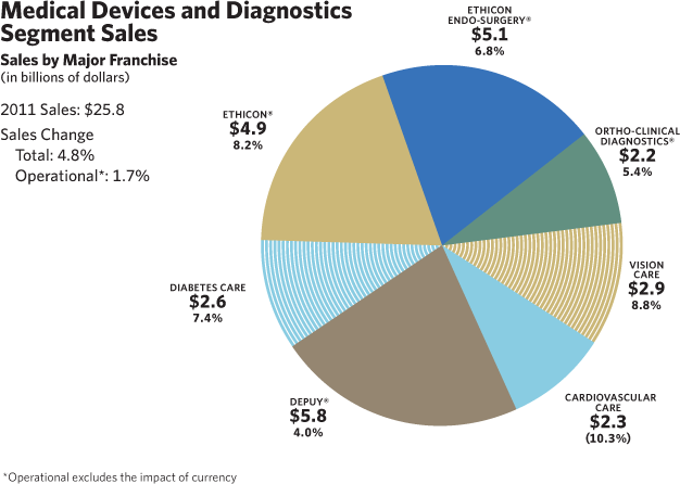 tissue diagnostics market market status growth